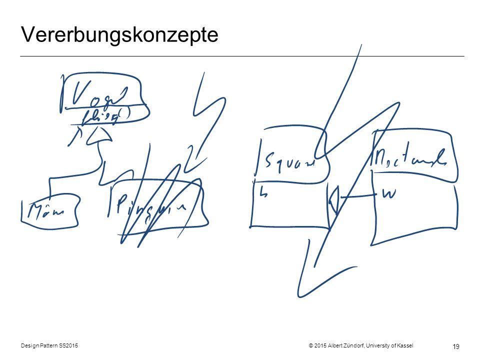 Vererbungskonzepte Design Pattern SS2015 © 2015 Albert Zündorf, University of Kassel 19
