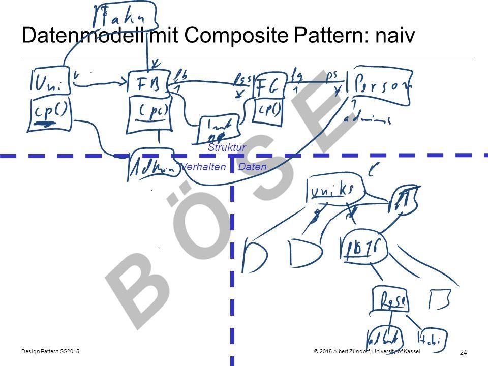 Design Pattern SS2015 © 2015 Albert Zündorf, University of Kassel 24 Datenmodell mit Composite Pattern: naiv Struktur Verhalten Daten