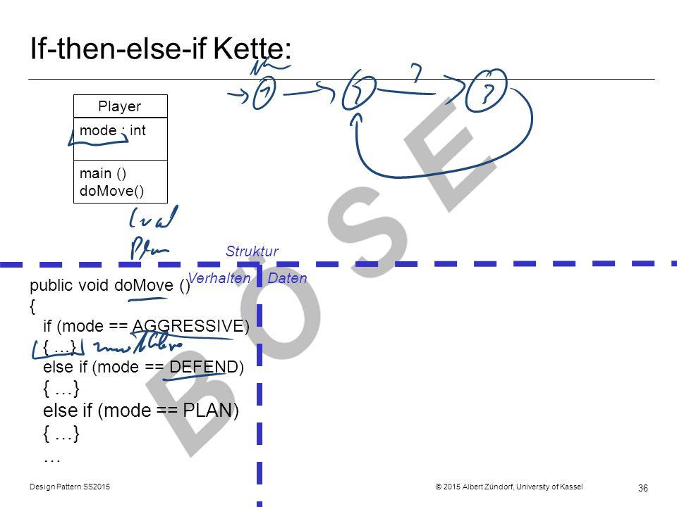 Design Pattern SS2015 © 2015 Albert Zündorf, University of Kassel 36 If-then-else-if Kette: Struktur Verhalten Daten public void doMove () { if (mode == AGGRESSIVE) { …} else if (mode == DEFEND) { …} else if (mode == PLAN) { …} … Player main () doMove() mode : int