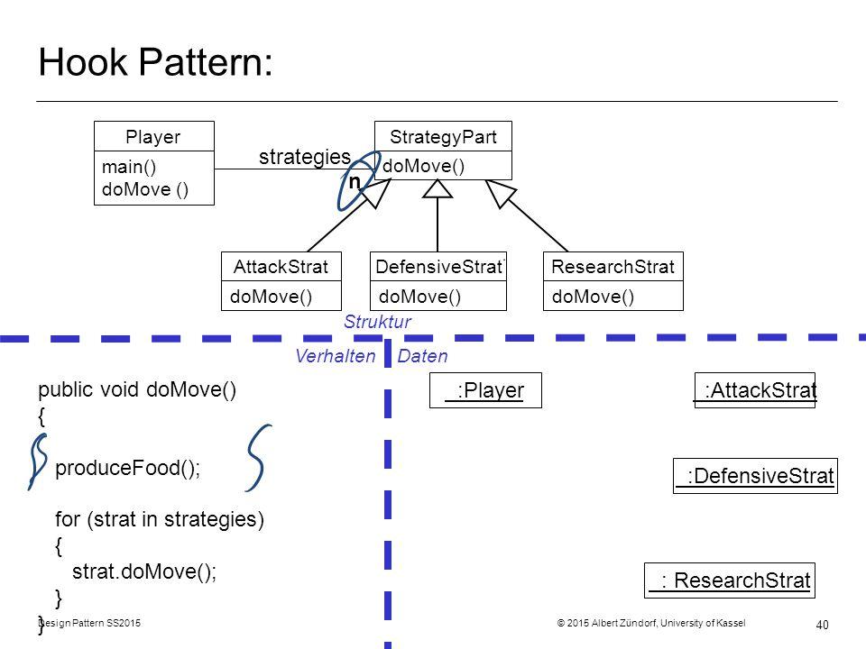 Design Pattern SS2015 © 2015 Albert Zündorf, University of Kassel 40 Hook Pattern: Struktur Verhalten Daten public void doMove() { produceFood(); for (strat in strategies) { strat.doMove(); } } n ResearchStrat doMove() Player main() doMove () StrategyPart doMove() DefensiveStrat doMove() strategies :Player :AttackStrat :DefensiveStrat : ResearchStrat AttackStrat doMove()