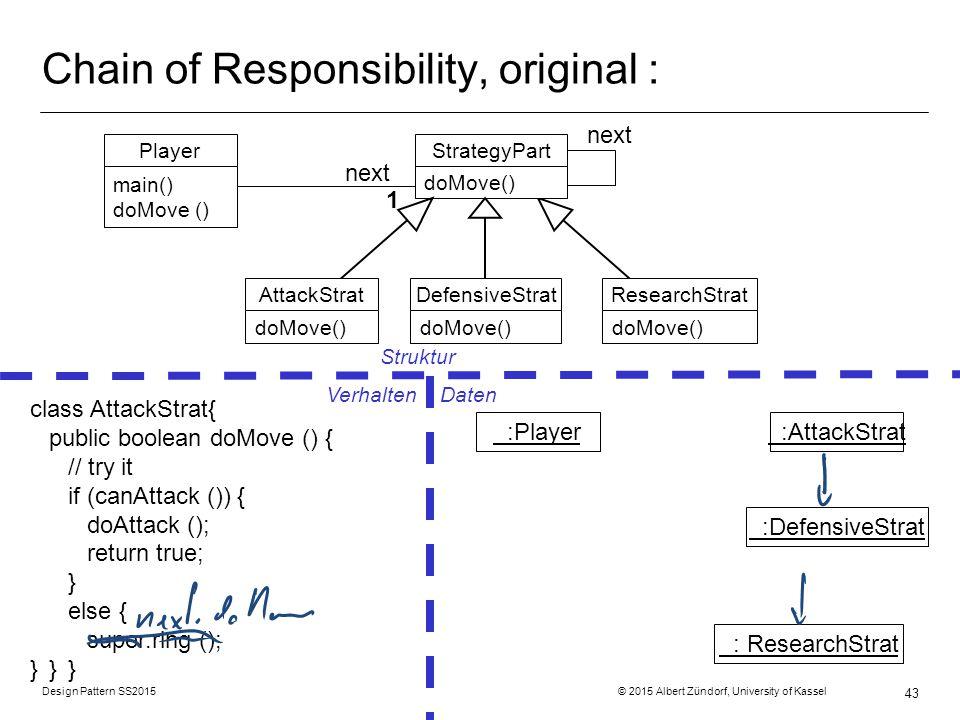 Design Pattern SS2015 © 2015 Albert Zündorf, University of Kassel 43 Chain of Responsibility, original : Struktur Verhalten Daten class AttackStrat{ public boolean doMove () { // try it if (canAttack ()) { doAttack (); return true; } else { super.ring (); }}} 1 ResearchStrat doMove() Player main() doMove () StrategyPart doMove() DefensiveStrat doMove() next :Player :AttackStrat :DefensiveStrat : ResearchStrat AttackStrat doMove() next