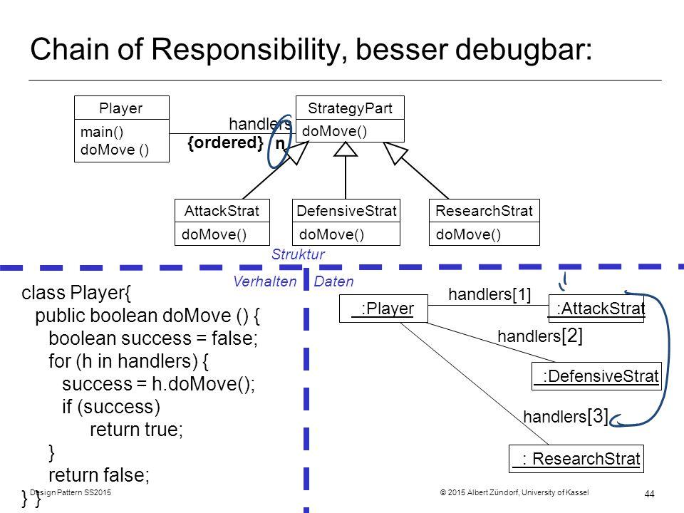 Design Pattern SS2015 © 2015 Albert Zündorf, University of Kassel 44 Chain of Responsibility, besser debugbar: Struktur Verhalten Daten class Player{ public boolean doMove () { boolean success = false; for (h in handlers) { success = h.doMove(); if (success) return true; } return false; }} {ordered} handlers[1] handlers [2] handlers [3] n ResearchStrat doMove() Player main() doMove () StrategyPart doMove() DefensiveStrat doMove() handlers :Player :AttackStrat :DefensiveStrat : ResearchStrat AttackStrat doMove()