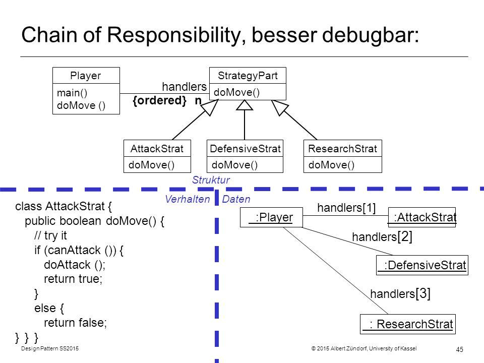Design Pattern SS2015 © 2015 Albert Zündorf, University of Kassel 45 Chain of Responsibility, besser debugbar: Struktur Verhalten Daten class AttackStrat { public boolean doMove() { // try it if (canAttack ()) { doAttack (); return true; } else { return false; }}} {ordered} handlers[1] handlers [2] handlers [3] n ResearchStrat doMove() Player main() doMove () StrategyPart doMove() DefensiveStrat doMove() handlers :Player :AttackStrat :DefensiveStrat : ResearchStrat AttackStrat doMove()