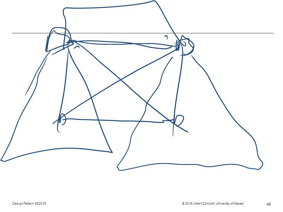 Design Pattern SS2015 © 2015 Albert Zündorf, University of Kassel 46