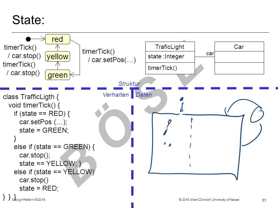 Design Pattern SS2015 © 2015 Albert Zündorf, University of Kassel 51 State: Struktur Verhalten Daten TraficLight state :Integer timerTick() Car class TrafficLigth { void timerTick() { if (state == RED) { car.setPos (…); state = GREEN; } else if (state == GREEN) { car.stop(); state == YELLOW; } else if (state == YELLOW) car.stop() state = RED; }}} green yellow red timerTick() / car.setPos(…) timerTick() / car.stop() car