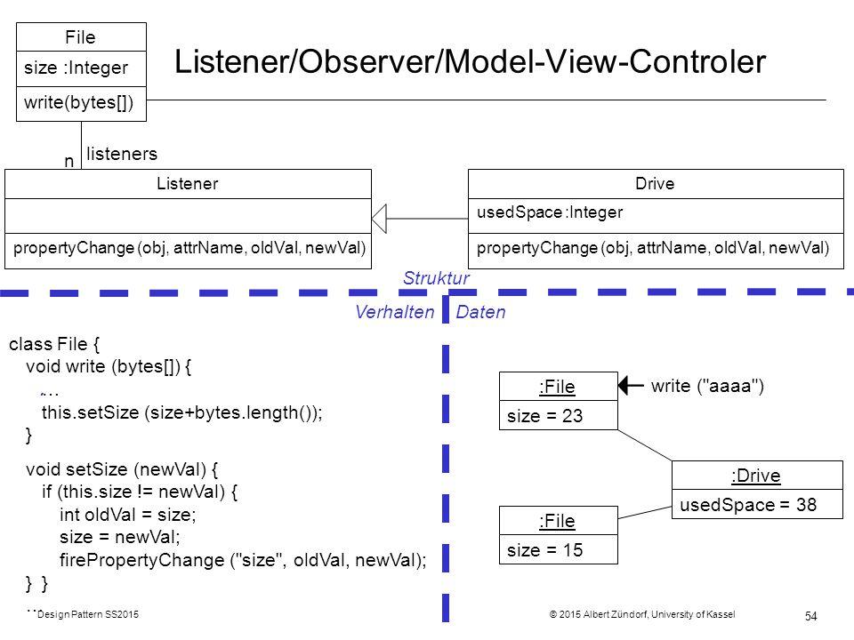 Design Pattern SS2015 © 2015 Albert Zündorf, University of Kassel 54 Listener/Observer/Model-View-Controler Struktur Verhalten Daten Drive usedSpace :Integer propertyChange (obj, attrName, oldVal, newVal) File size :Integer write(bytes[]) :Drive usedSpace = 38 write ( aaaa ) class File { void write (bytes[]) { … this.setSize (size+bytes.length()); } void setSize (newVal) { if (this.size != newVal) { int oldVal = size; size = newVal; firePropertyChange ( size , oldVal, newVal); }} … :File size = 23 :File size = 15 listeners n Listener propertyChange (obj, attrName, oldVal, newVal)