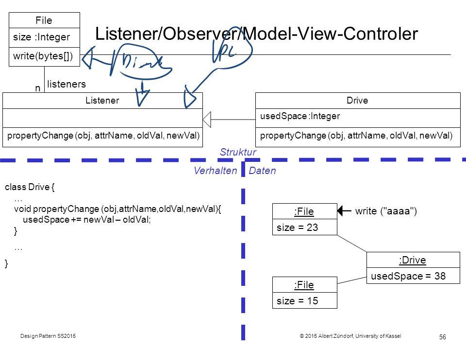 Design Pattern SS2015 © 2015 Albert Zündorf, University of Kassel 56 Listener/Observer/Model-View-Controler Struktur Verhalten Daten Drive usedSpace :Integer propertyChange (obj, attrName, oldVal, newVal) File size :Integer write(bytes[]) :Drive usedSpace = 38 write ( aaaa ) :File size = 23 :File size = 15 listeners n Listener propertyChange (obj, attrName, oldVal, newVal) class Drive { … void propertyChange (obj,attrName,oldVal,newVal){ usedSpace += newVal – oldVal; } … }