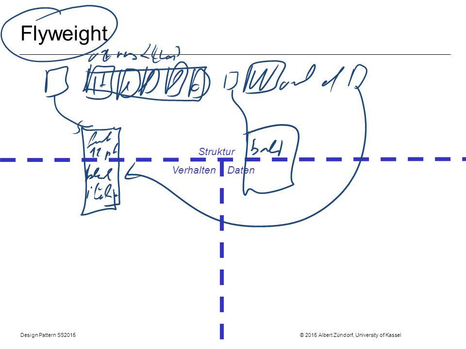 Design Pattern SS2015 © 2015 Albert Zündorf, University of Kassel Flyweight Struktur Verhalten Daten