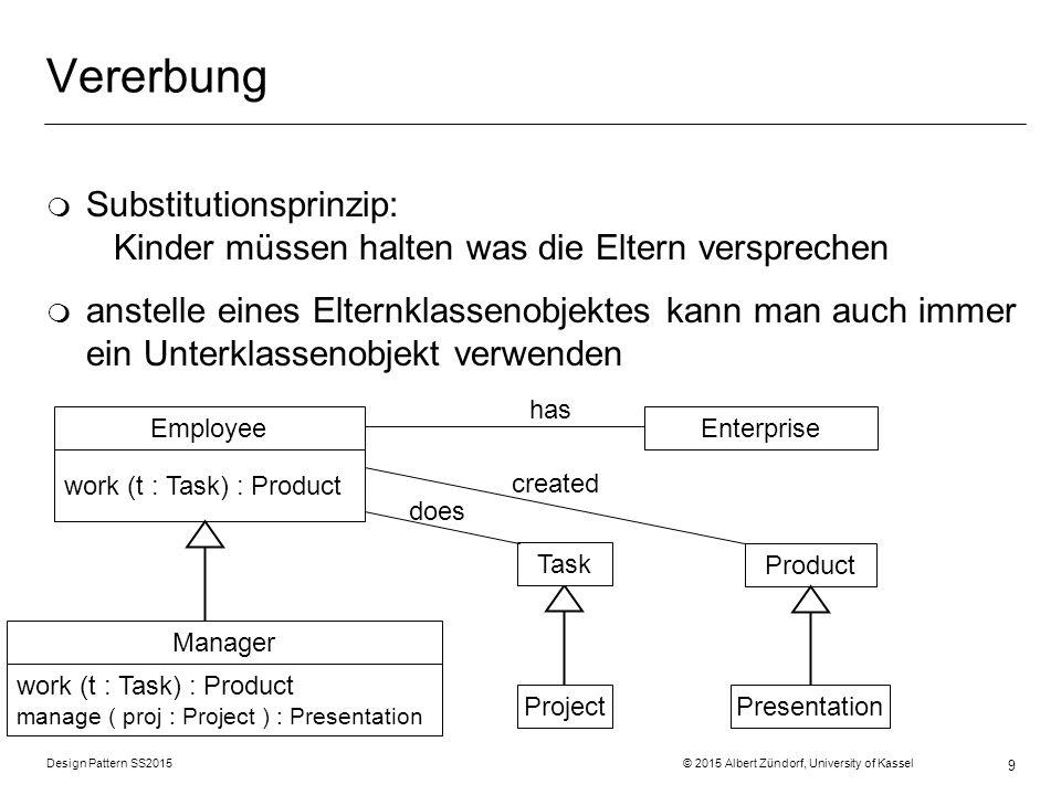 Design Pattern SS2015 © 2015 Albert Zündorf, University of Kassel 60 Hausaufgabe 5?: