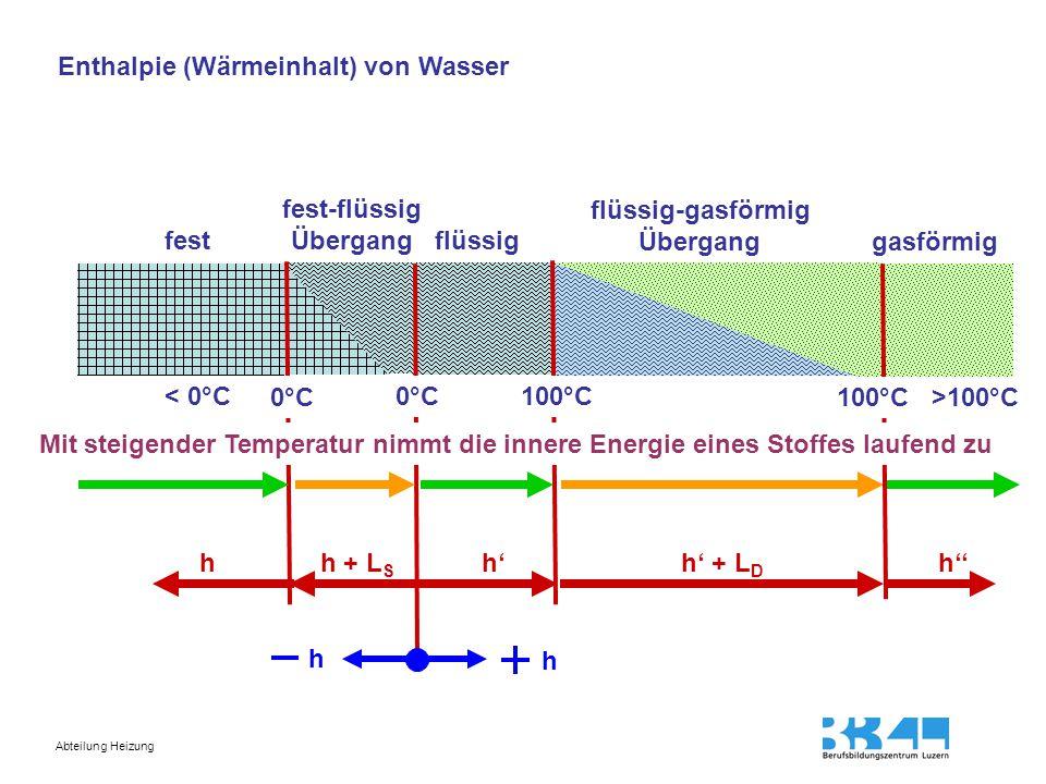 Abteilung Heizung Enthalpie (Wärmeinhalt) von Wasser < 0°C >100°C fest flüssig gasförmig fest-flüssig Übergang flüssig-gasförmig Übergang 0°C 100°C h'