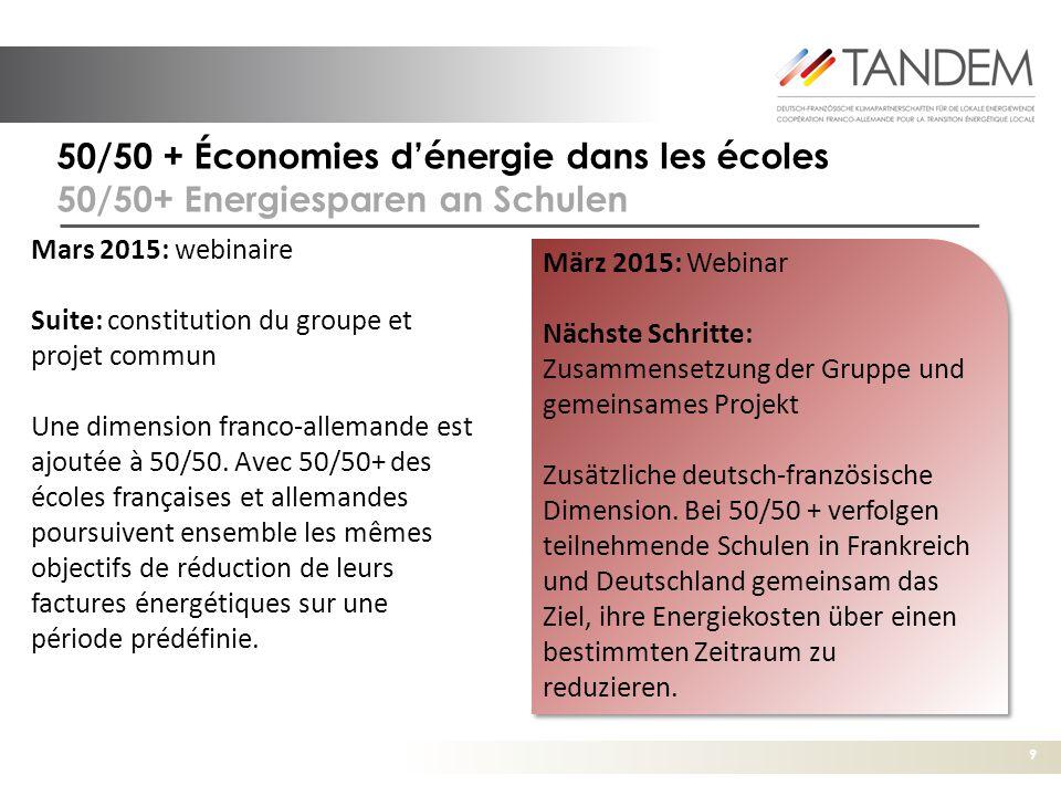 9 50/50 + Économies d'énergie dans les écoles 50/50+ Energiesparen an Schulen Mars 2015: webinaire Suite: constitution du groupe et projet commun Une dimension franco-allemande est ajoutée à 50/50.
