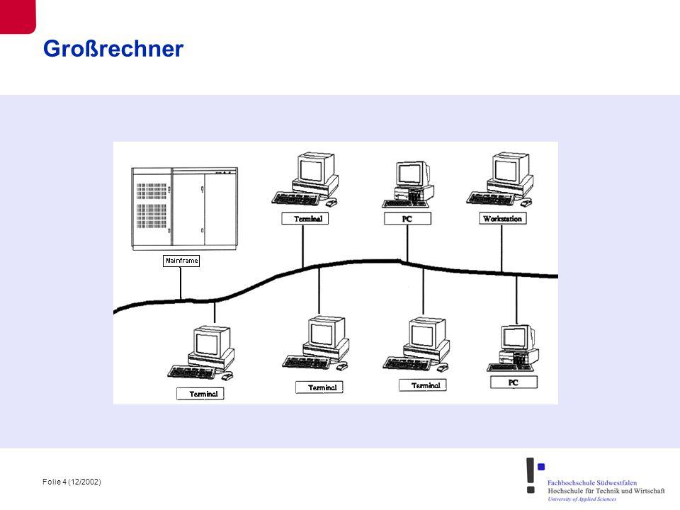 Folie 5 (12/2002) Großrechner - erste Systeme in den 50er Jahren - Betrieb mit Lochkarten - steigende Verbreitung in Firmen in den 60er Jahren - IBM Vorreiter auf dem Gebiet von Großcomputern - In den 90er Jahren Stagnation des Marktes - 1980 zwanzig bedeutende Hersteller - 2004 fünf bedeutende Hersteller