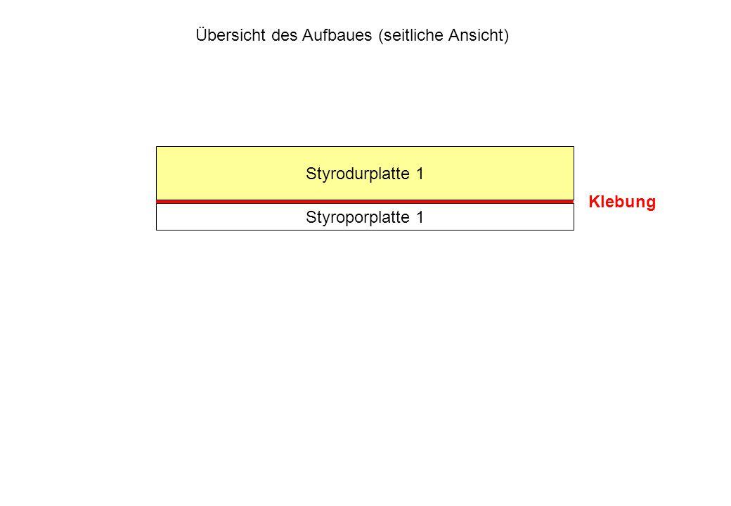 Übersicht des Aufbaues (seitliche Ansicht) Styroporplatte 1 Styrodurplatte 1 Klebung