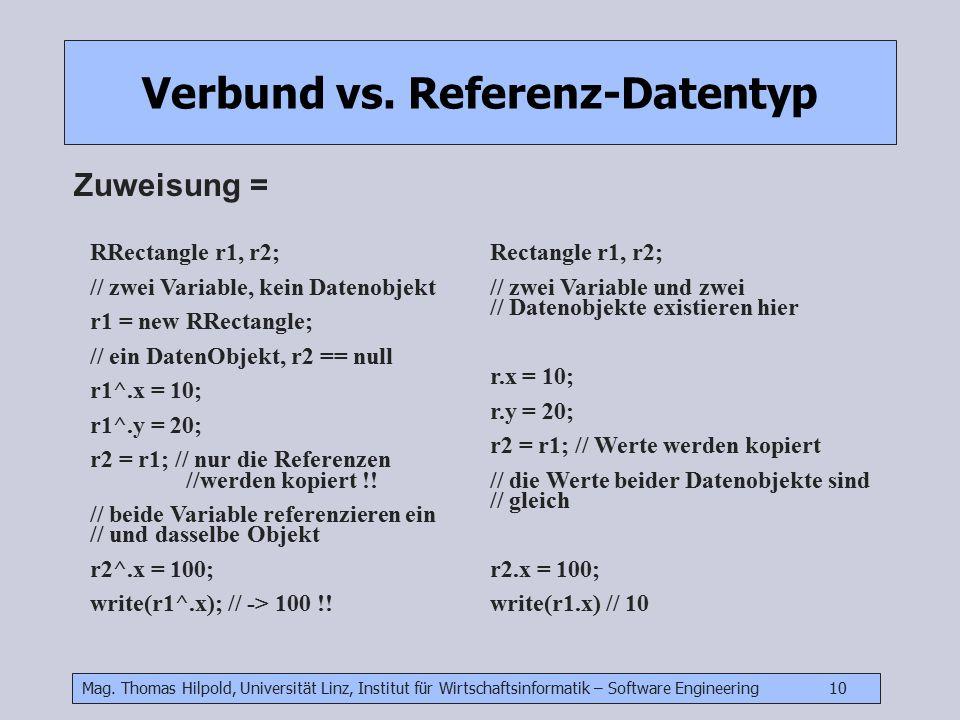 Mag. Thomas Hilpold, Universität Linz, Institut für Wirtschaftsinformatik – Software Engineering 10 Verbund vs. Referenz-Datentyp Zuweisung = RRectang