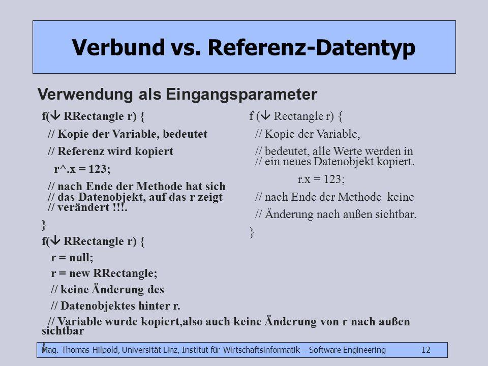 Mag. Thomas Hilpold, Universität Linz, Institut für Wirtschaftsinformatik – Software Engineering 12 Verbund vs. Referenz-Datentyp Verwendung als Einga