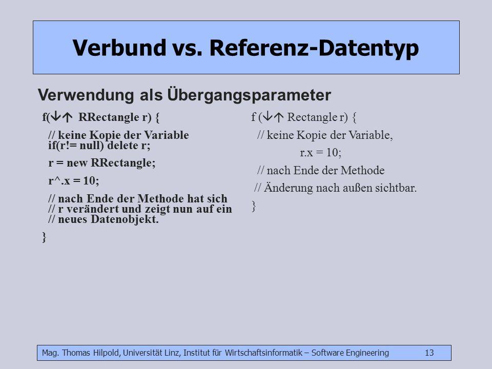 Mag. Thomas Hilpold, Universität Linz, Institut für Wirtschaftsinformatik – Software Engineering 13 Verbund vs. Referenz-Datentyp Verwendung als Überg