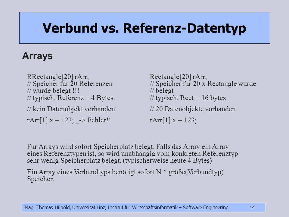 Mag. Thomas Hilpold, Universität Linz, Institut für Wirtschaftsinformatik – Software Engineering 14 Verbund vs. Referenz-Datentyp Arrays RRectangle[20