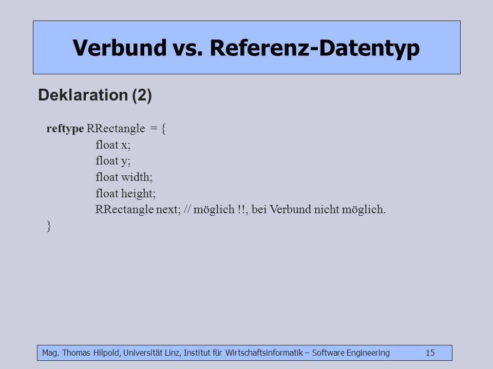 Mag. Thomas Hilpold, Universität Linz, Institut für Wirtschaftsinformatik – Software Engineering 15 Verbund vs. Referenz-Datentyp Deklaration (2) reft