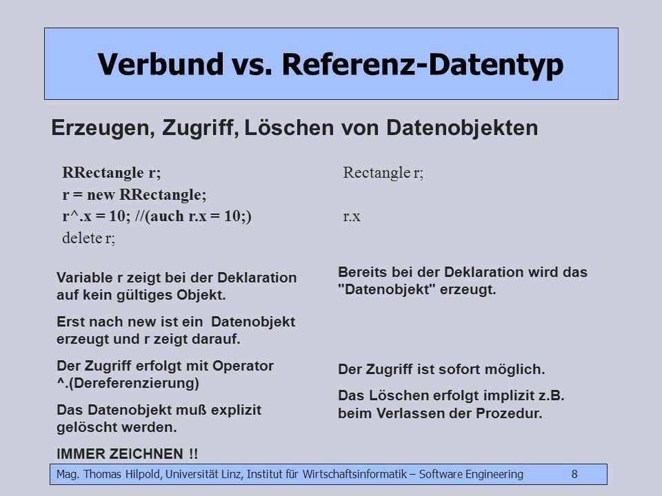 Mag. Thomas Hilpold, Universität Linz, Institut für Wirtschaftsinformatik – Software Engineering 8 Verbund vs. Referenz-Datentyp Erzeugen, Zugriff, Lö