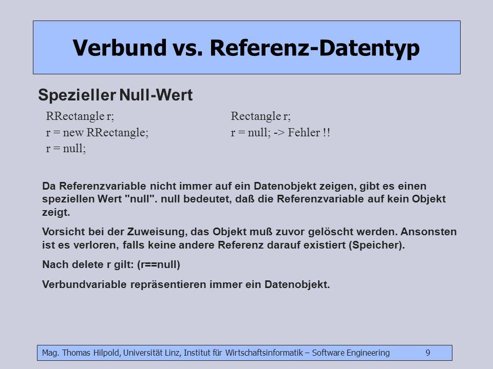 Mag. Thomas Hilpold, Universität Linz, Institut für Wirtschaftsinformatik – Software Engineering 9 Verbund vs. Referenz-Datentyp Spezieller Null-Wert