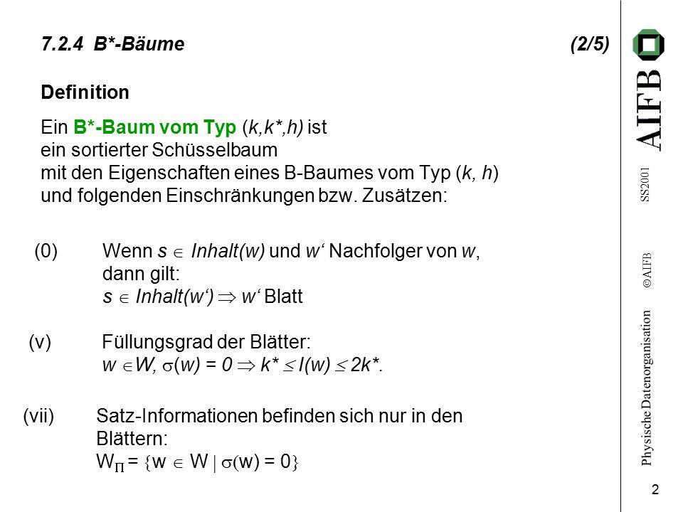 Physische Datenorganisation Ó AIFB SS2001 2 7.2.4 B*-Bäume (2/5) Definition Ein B*-Baum vom Typ (k,k*,h) ist ein sortierter Schüsselbaum mit den Eigen