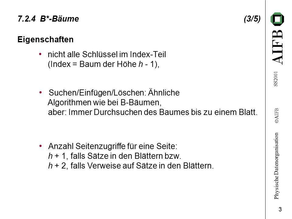 Physische Datenorganisation Ó AIFB SS2001 3 7.2.4 B*-Bäume (3/5) Eigenschaften nicht alle Schlüssel im Index-Teil (Index = Baum der Höhe h - 1), Suche