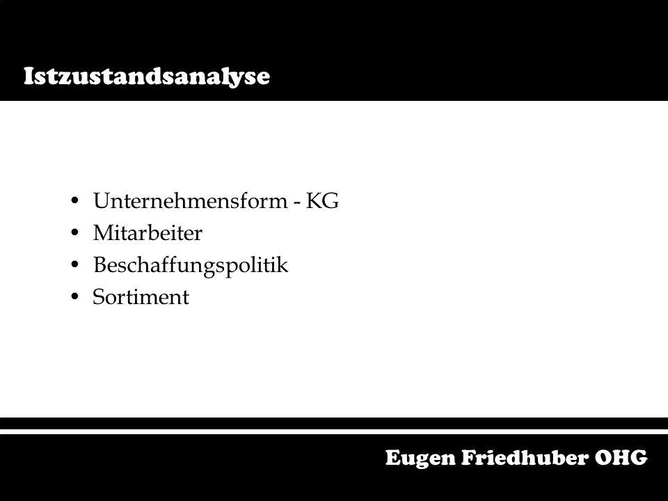 Geschichte 1937 Gründung durch Eugen Friedhuber Eugen Friedhuber OHG Geschichte 1973 Übernahme des Geschäfts durch Tochter Emilie Friedhuber 1974 Aufl