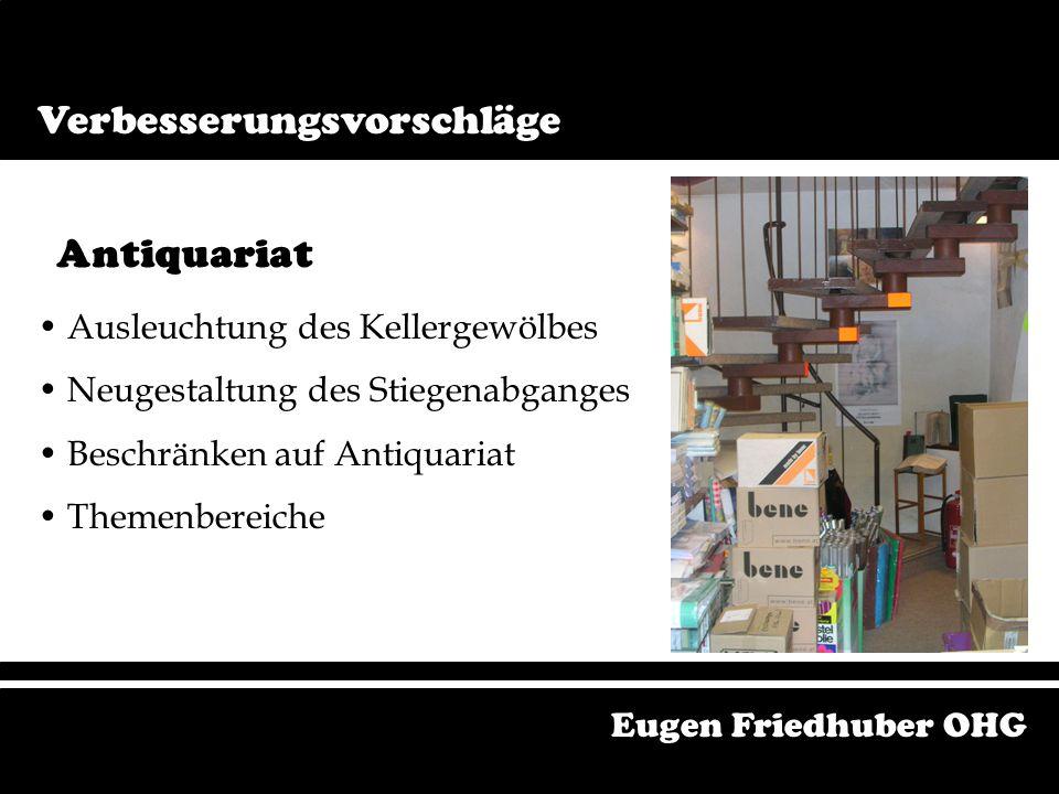 Schaufenster Bessere Beleuchtung Blickfang einbauen Andere Gestaltungsformen Berücksichtigung der Blickzonen Eugen Friedhuber OHG Verbesserungsvorschl