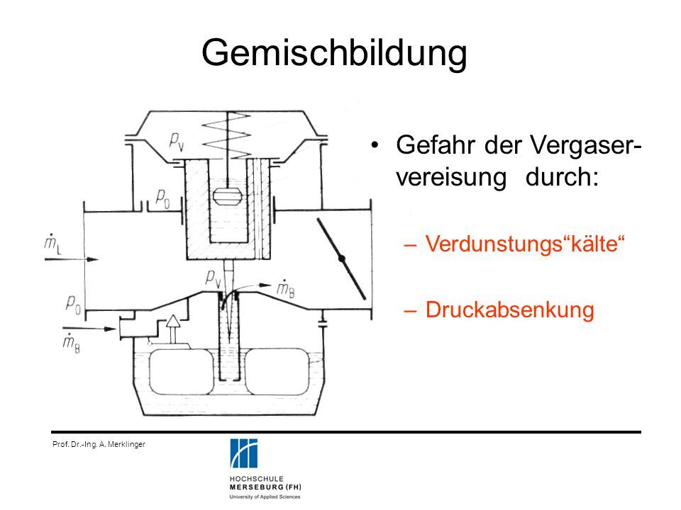 Prof. Dr.-Ing. A. Merklinger 4-Takt-Prinzip
