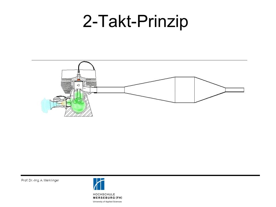 Prof. Dr.-Ing. A. Merklinger 2-Takt-Prinzip