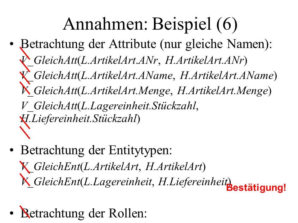 Annahmen: Beispiel (6) Betrachtung der Attribute (nur gleiche Namen): V_GleichAtt(L.ArtikelArt.ANr, H.ArtikelArt.ANr) V_GleichAtt(L.ArtikelArt.AName,