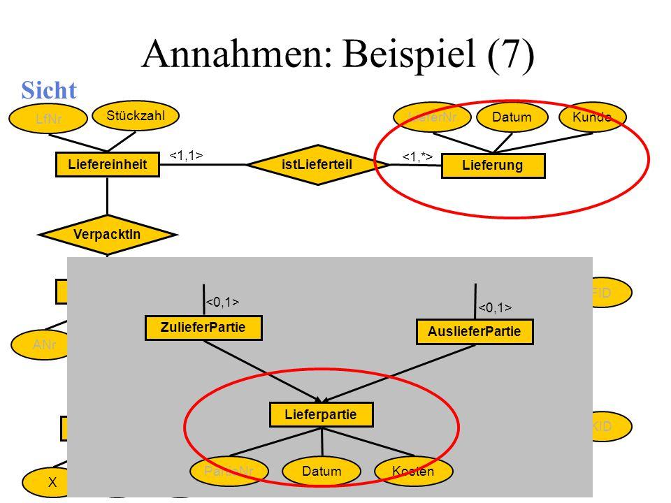Annahmen: Beispiel (8) Betrachtung der Attribute (nur gleiche Namen): V_GleichAtt(H.Lieferung.Datum, B.Lieferpartie.Datum) Betrachtung der Entity- und Beziehungstypen: V_GleichEnt(H.Lieferung, B.Lieferpartie) Modifikation: Lieferungen des Herstellers sind für die Spedition lediglich Zulieferpartien, und auch dies nur zum Teil (es gibt ja mehrere Hersteller).