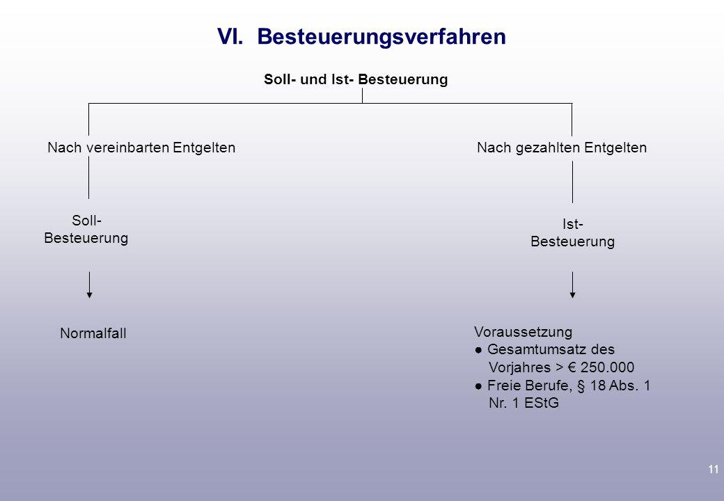 11 VI. Besteuerungsverfahren Soll- und Ist- Besteuerung Nach vereinbarten EntgeltenNach gezahlten Entgelten Soll- Besteuerung Ist- Besteuerung Normalf