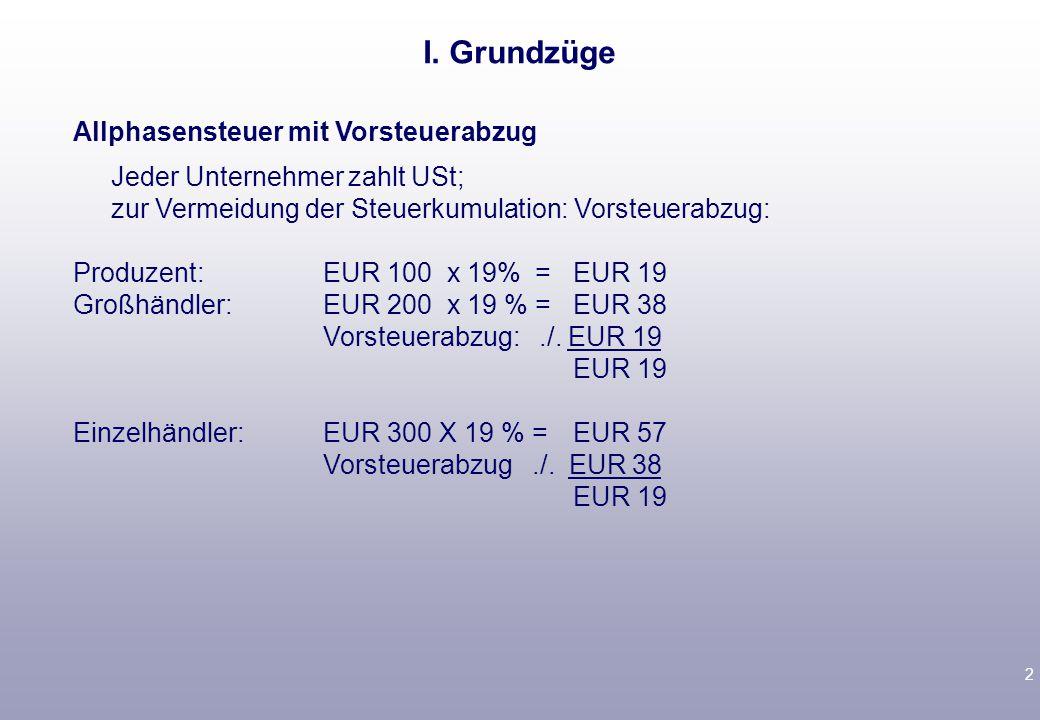2 Allphasensteuer mit Vorsteuerabzug Jeder Unternehmer zahlt USt; zur Vermeidung der Steuerkumulation: Vorsteuerabzug: Produzent:EUR 100 x 19% =EUR 19