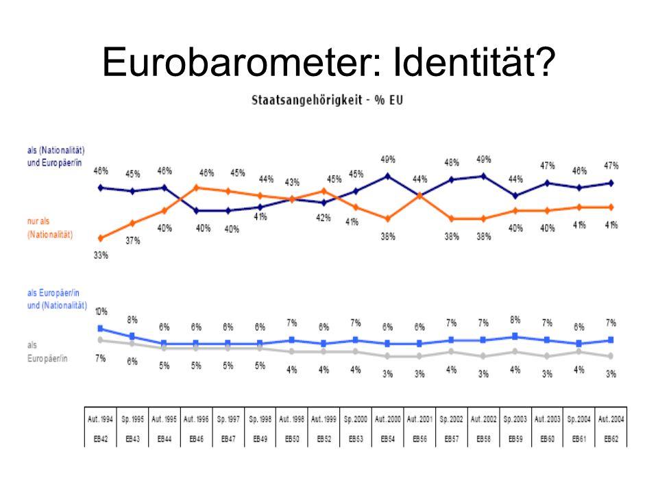 Eurobarometer: Identität?