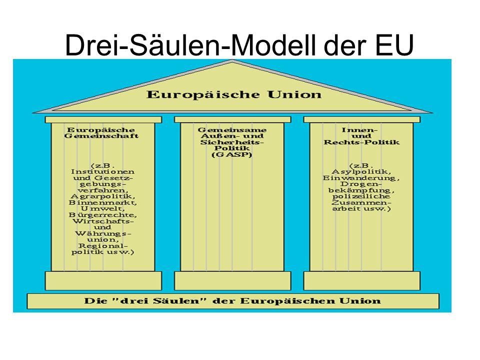 Drei-Säulen-Modell der EU