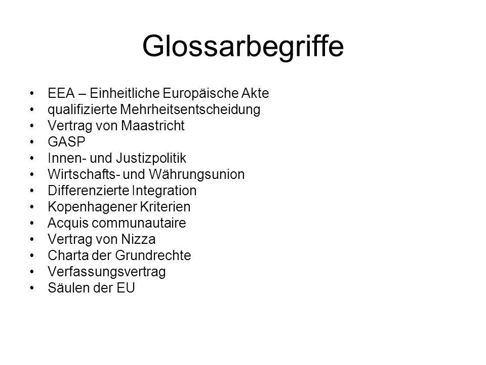 Glossarbegriffe EEA – Einheitliche Europäische Akte qualifizierte Mehrheitsentscheidung Vertrag von Maastricht GASP Innen- und Justizpolitik Wirtschaf