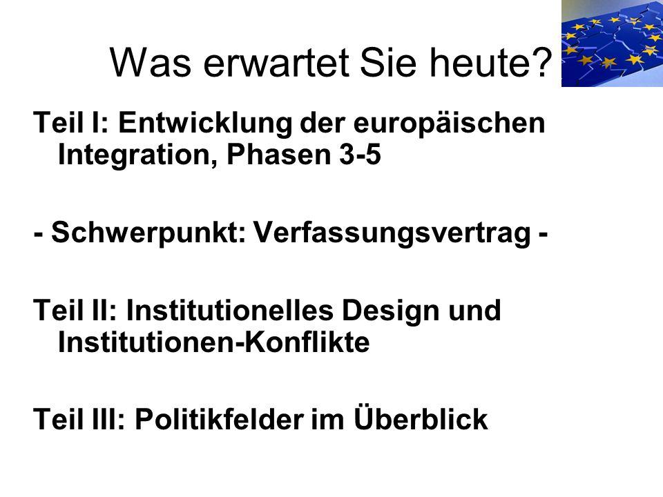 Was erwartet Sie heute? Teil I: Entwicklung der europäischen Integration, Phasen 3-5 - Schwerpunkt: Verfassungsvertrag - Teil II: Institutionelles Des