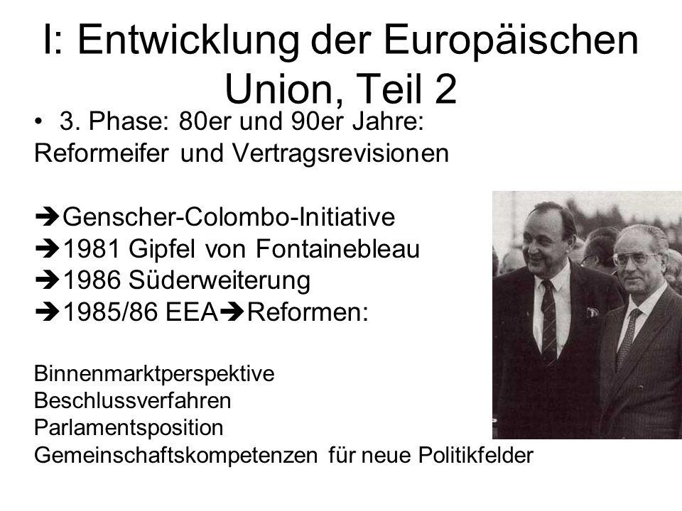 I: Entwicklung der Europäischen Union, Teil 2 3. Phase: 80er und 90er Jahre: Reformeifer und Vertragsrevisionen  Genscher-Colombo-Initiative  1981 G