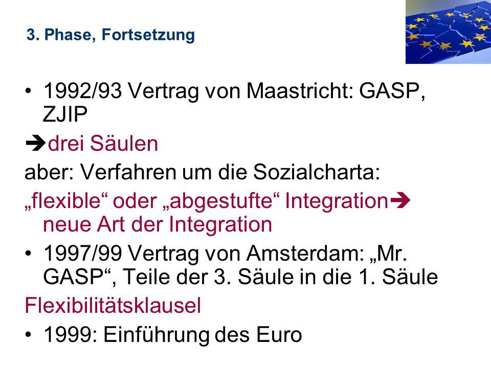 """1992/93 Vertrag von Maastricht: GASP, ZJIP  drei Säulen aber: Verfahren um die Sozialcharta: """"flexible"""" oder """"abgestufte"""" Integration  neue Art der"""