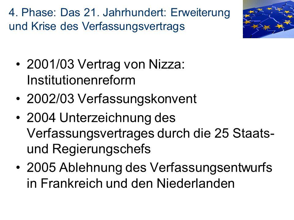 2001/03 Vertrag von Nizza: Institutionenreform 2002/03 Verfassungskonvent 2004 Unterzeichnung des Verfassungsvertrages durch die 25 Staats- und Regier