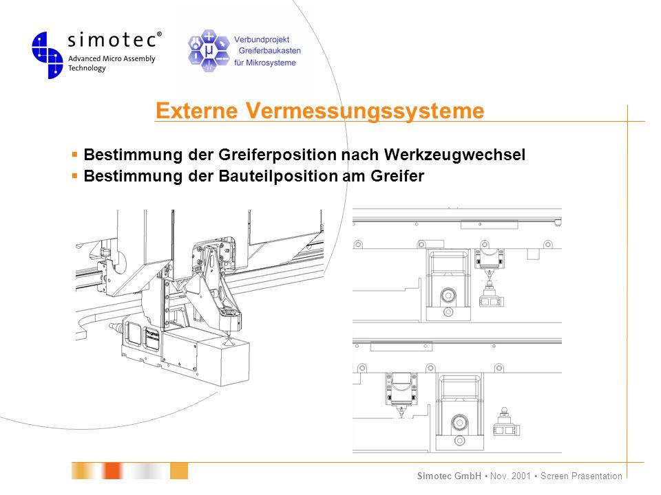 Simotec GmbH Nov. 2001 Screen Präsentation Externe Vermessungssysteme  Bestimmung der Greiferposition nach Werkzeugwechsel  Bestimmung der Bauteilpo