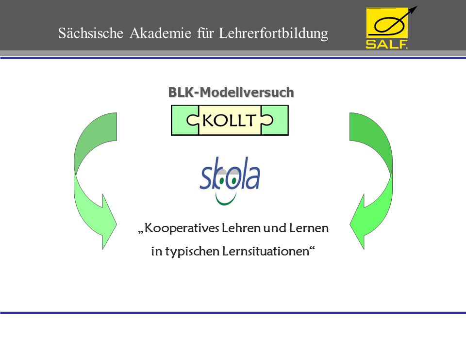 """Sächsische Akademie für Lehrerfortbildung BLK-Modellversuch """"Kooperatives Lehren und Lernen in typischen Lernsituationen"""