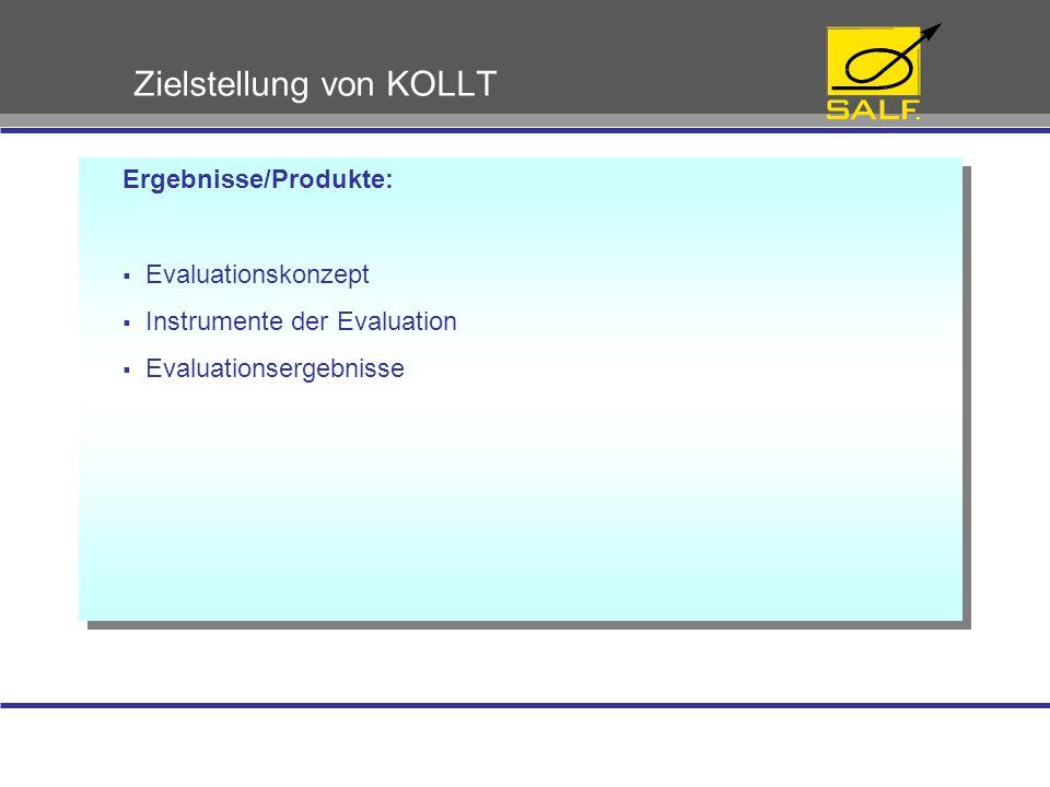Zielstellung von KOLLT Ergebnisse/Produkte:  Evaluationskonzept  Instrumente der Evaluation  Evaluationsergebnisse Ergebnisse/Produkte:  Evaluationskonzept  Instrumente der Evaluation  Evaluationsergebnisse