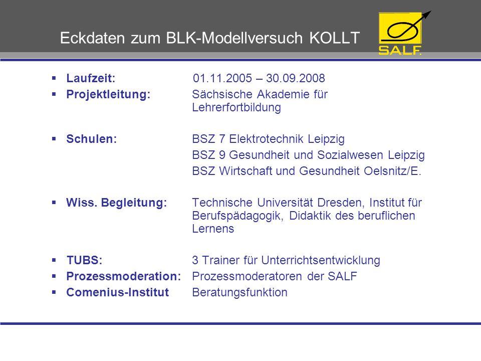 Eckdaten zum BLK-Modellversuch KOLLT  Laufzeit: 01.11.2005 – 30.09.2008  Projektleitung: Sächsische Akademie für Lehrerfortbildung  Schulen: BSZ 7 Elektrotechnik Leipzig BSZ 9 Gesundheit und Sozialwesen Leipzig BSZ Wirtschaft und Gesundheit Oelsnitz/E.
