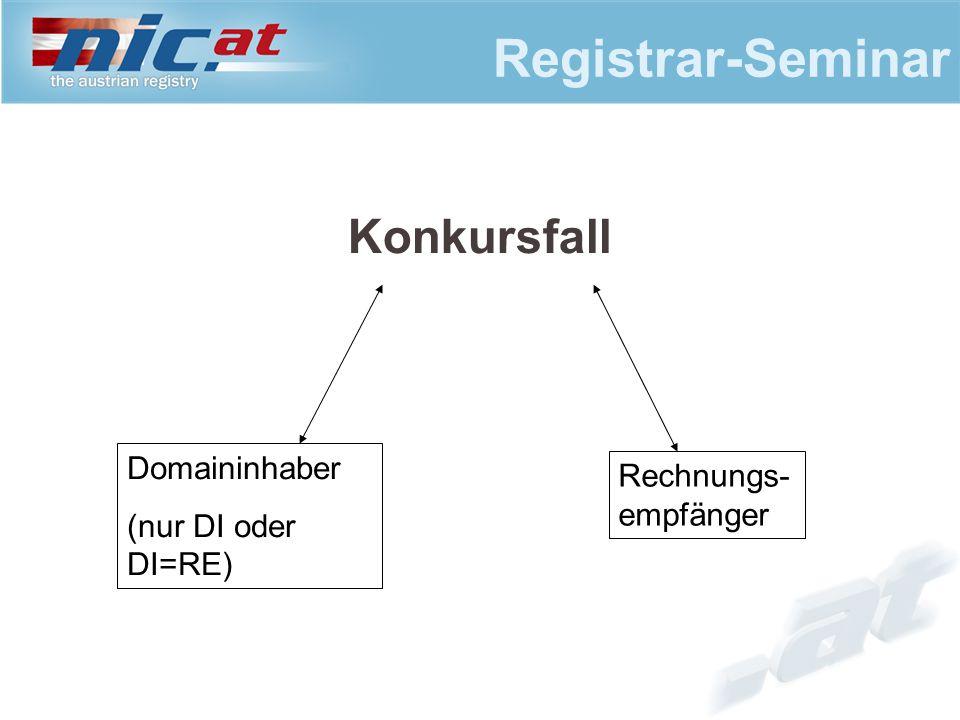 Registrar-Seminar Konkursfall Rechnungs- empfänger Domaininhaber (nur DI oder DI=RE)