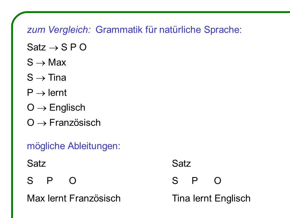 zum Vergleich: Grammatik für natürliche Sprache: Satz  S P O S  Max S  Tina P  lernt O  Englisch O  Französisch mögliche Ableitungen:SatzS P O Max lernt FranzösischTina lernt Englisch