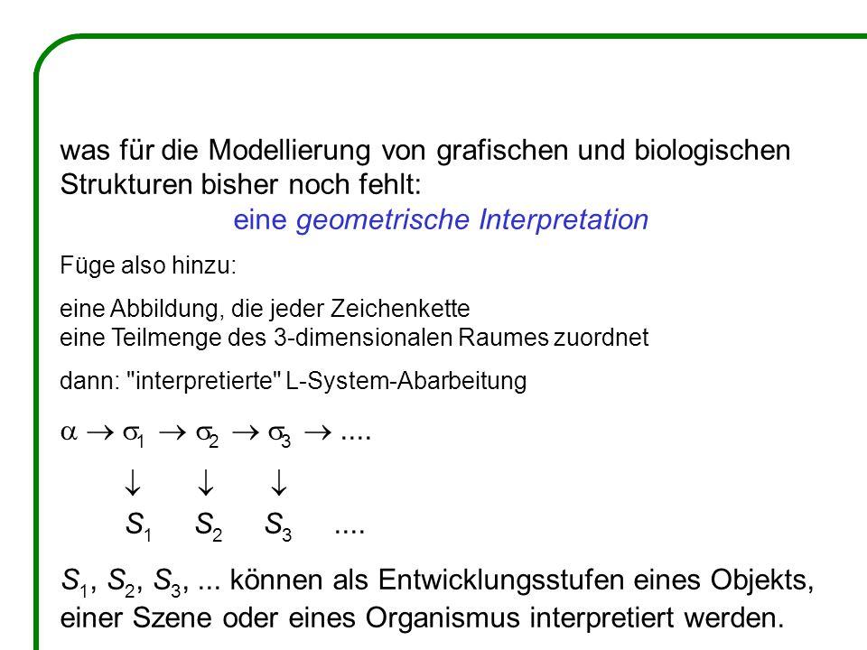 was für die Modellierung von grafischen und biologischen Strukturen bisher noch fehlt: eine geometrische Interpretation Füge also hinzu: eine Abbildung, die jeder Zeichenkette eine Teilmenge des 3-dimensionalen Raumes zuordnet dann: interpretierte L-System-Abarbeitung    1   2   3 ....