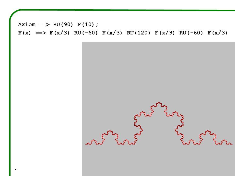 . Axiom ==> RU(90) F(10); F(x) ==> F(x/3) RU(-60) F(x/3) RU(120) F(x/3) RU(-60) F(x/3)