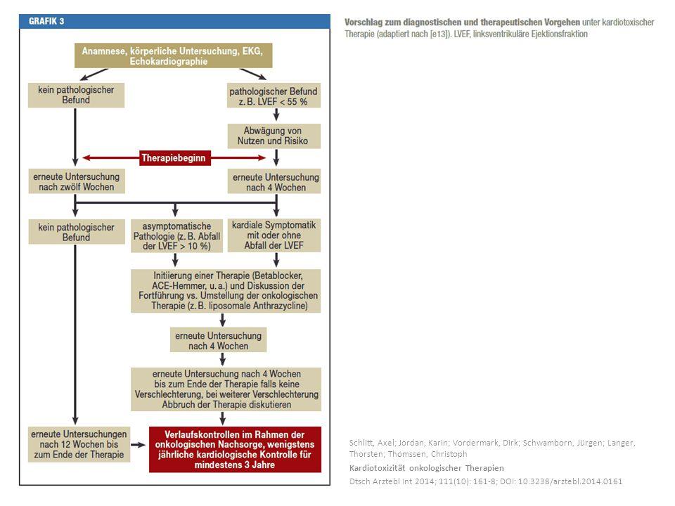 Schlitt, Axel; Jordan, Karin; Vordermark, Dirk; Schwamborn, Jürgen; Langer, Thorsten; Thomssen, Christoph Kardiotoxizität onkologischer Therapien Dtsch Arztebl Int 2014; 111(10): 161-8; DOI: 10.3238/arztebl.2014.0161